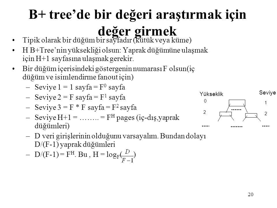 B+ tree'de bir değeri araştırmak için değer girmek