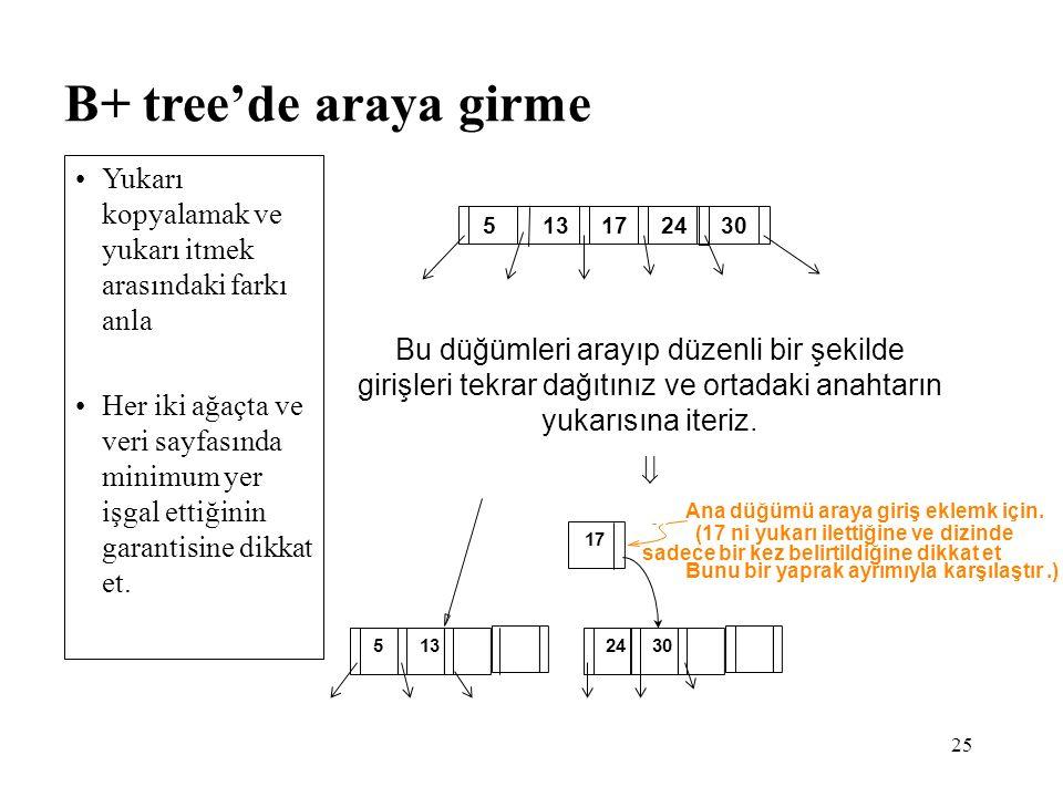 B+ tree'de araya girme Yukarı kopyalamak ve yukarı itmek arasındaki farkı anla.