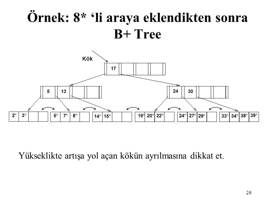 Örnek: 8* 'li araya eklendikten sonra B+ Tree
