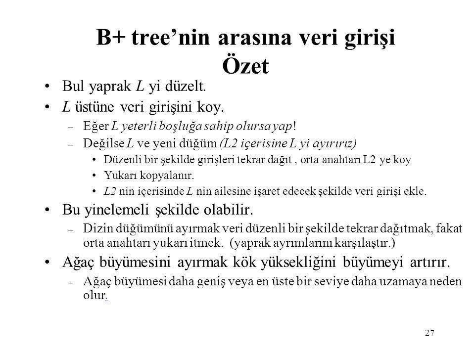B+ tree'nin arasına veri girişi Özet