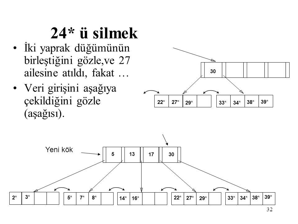 24* ü silmek İki yaprak düğümünün birleştiğini gözle,ve 27 ailesine atıldı, fakat … Veri girişini aşağıya çekildiğini gözle (aşağısı).