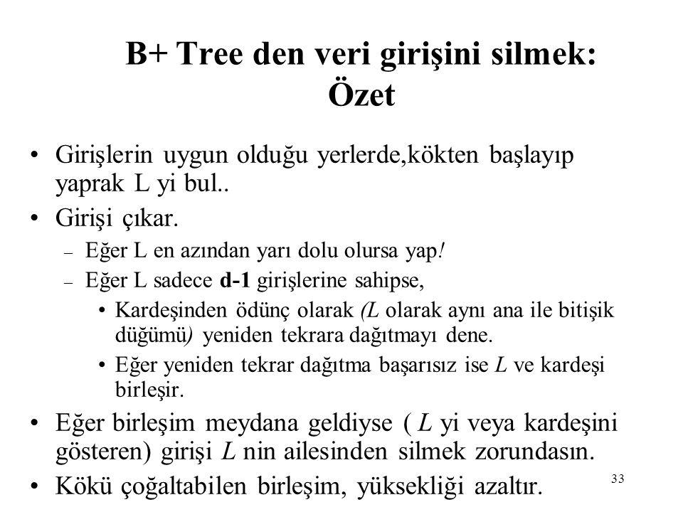 B+ Tree den veri girişini silmek: Özet