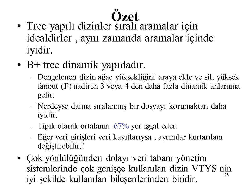 Özet Tree yapılı dizinler sıralı aramalar için idealdirler , aynı zamanda aramalar içinde iyidir. B+ tree dinamik yapıdadır.