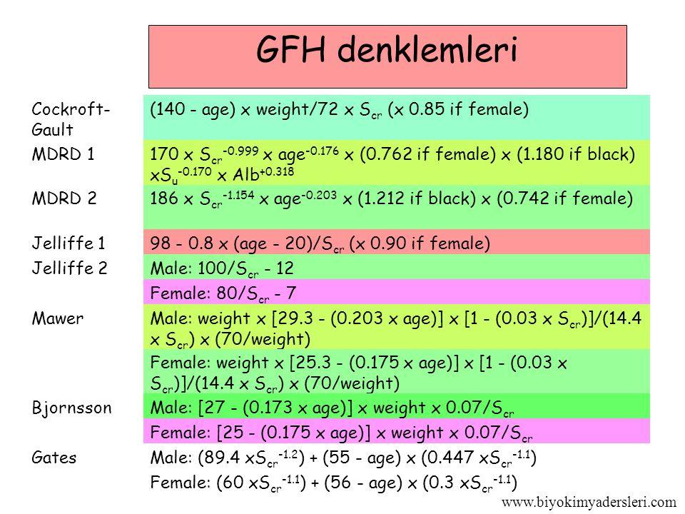 GFH denklemleri Cockroft-Gault