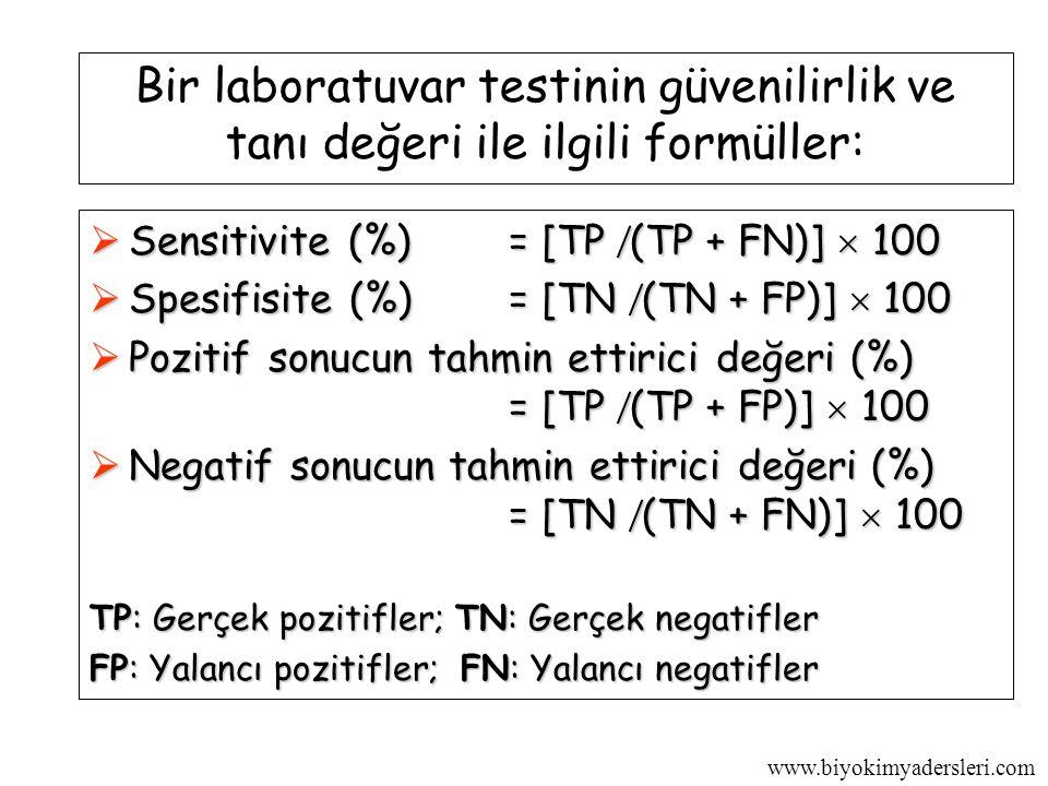 Bir laboratuvar testinin güvenilirlik ve tanı değeri ile ilgili formüller: