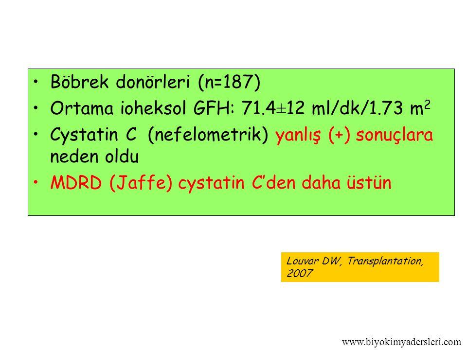 Ortama ioheksol GFH: 71.4±12 ml/dk/1.73 m2