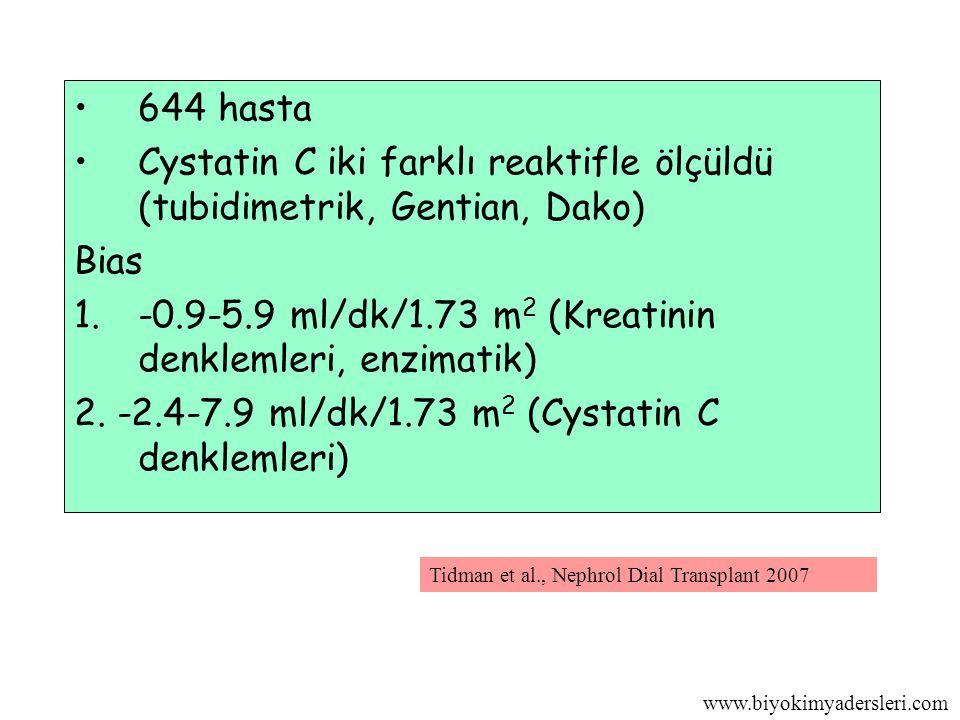 Cystatin C iki farklı reaktifle ölçüldü (tubidimetrik, Gentian, Dako)