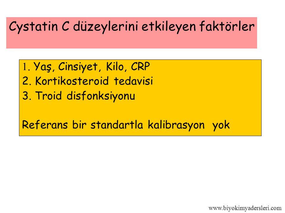 Cystatin C düzeylerini etkileyen faktörler