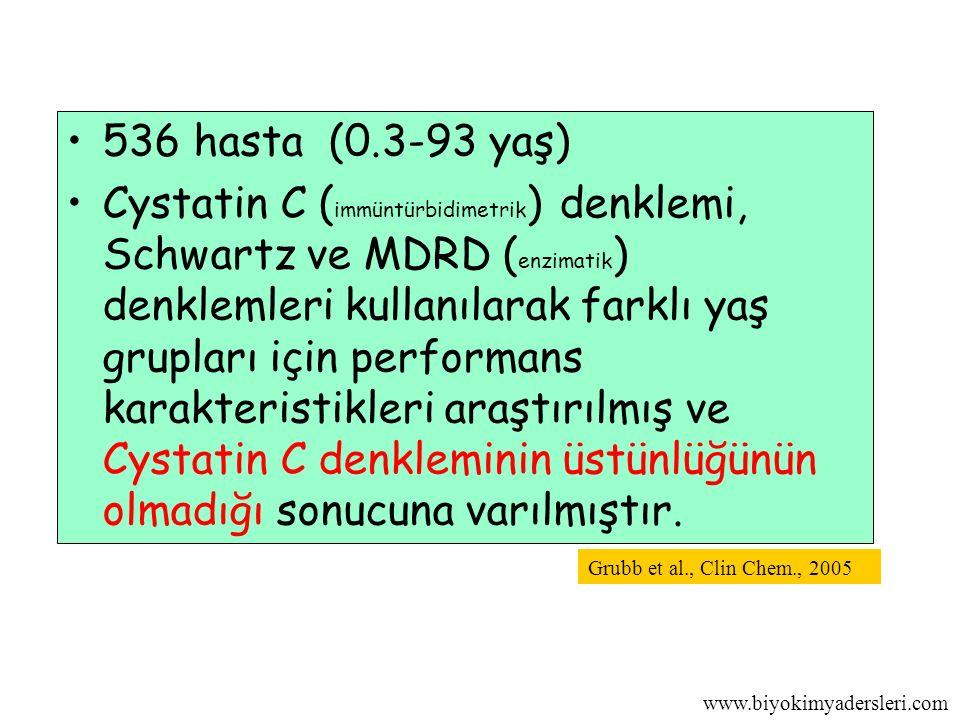 536 hasta (0.3-93 yaş)