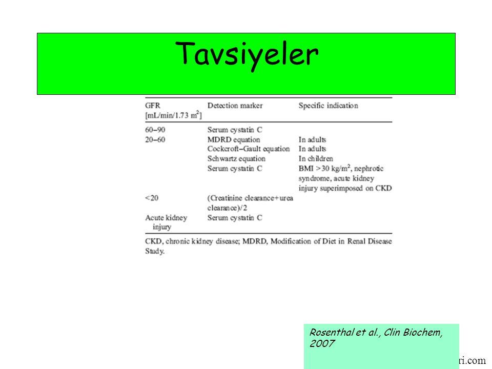 Tavsiyeler Rosenthal et al., Clin Biochem, 2007