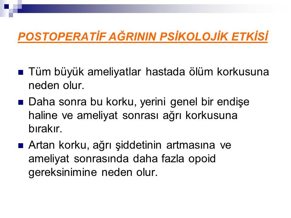 POSTOPERATİF AĞRININ PSİKOLOJİK ETKİSİ