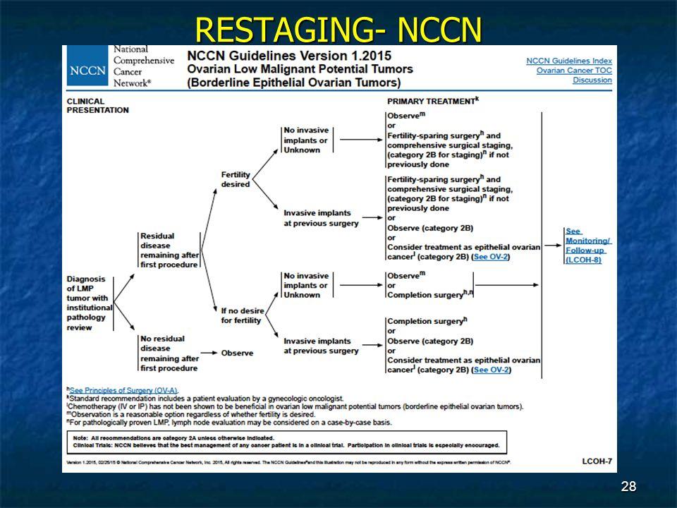 RESTAGING- NCCN