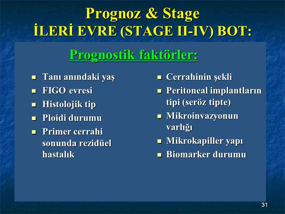 Prognoz & Stage İLERİ EVRE (STAGE II-IV) BOT: