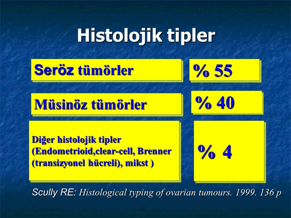 % 4 Histolojik tipler % 55 % 40 Seröz tümörler Müsinöz tümörler