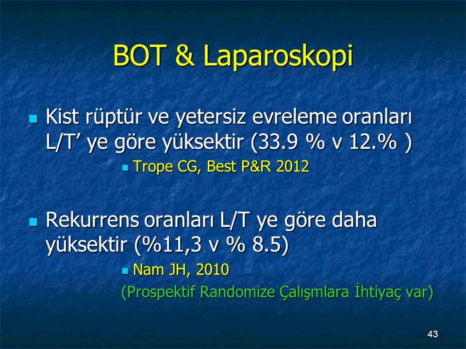 BOT & Laparoskopi Kist rüptür ve yetersiz evreleme oranları L/T' ye göre yüksektir (33.9 % v 12.% )