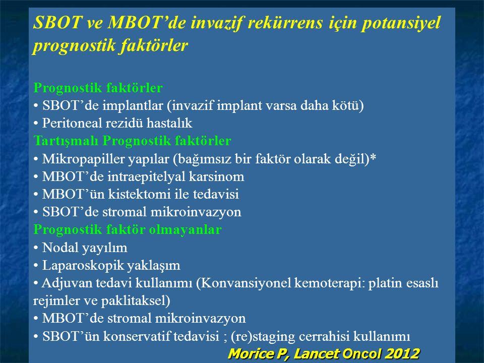 SBOT ve MBOT'de invazif rekürrens için potansiyel prognostik faktörler