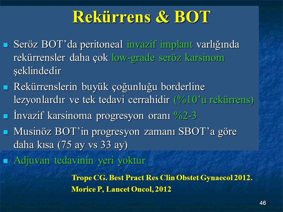 Rekürrens & BOT Seröz BOT'da peritoneal invazif implant varlığında rekürrensler daha çok low-grade seröz karsinom şeklindedir.