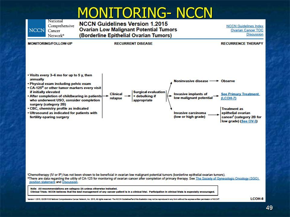 MONITORING- NCCN