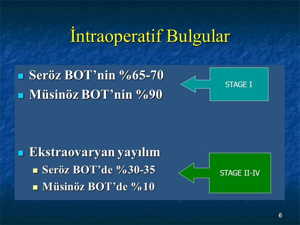 İntraoperatif Bulgular