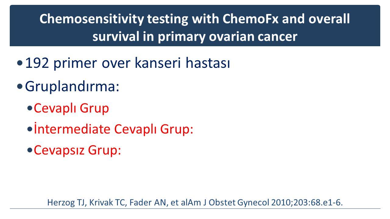 192 primer over kanseri hastası Gruplandırma: