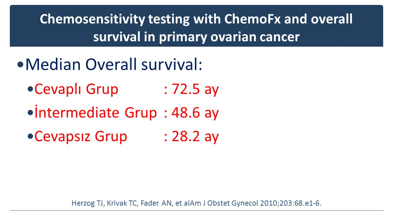 Median Overall survival: