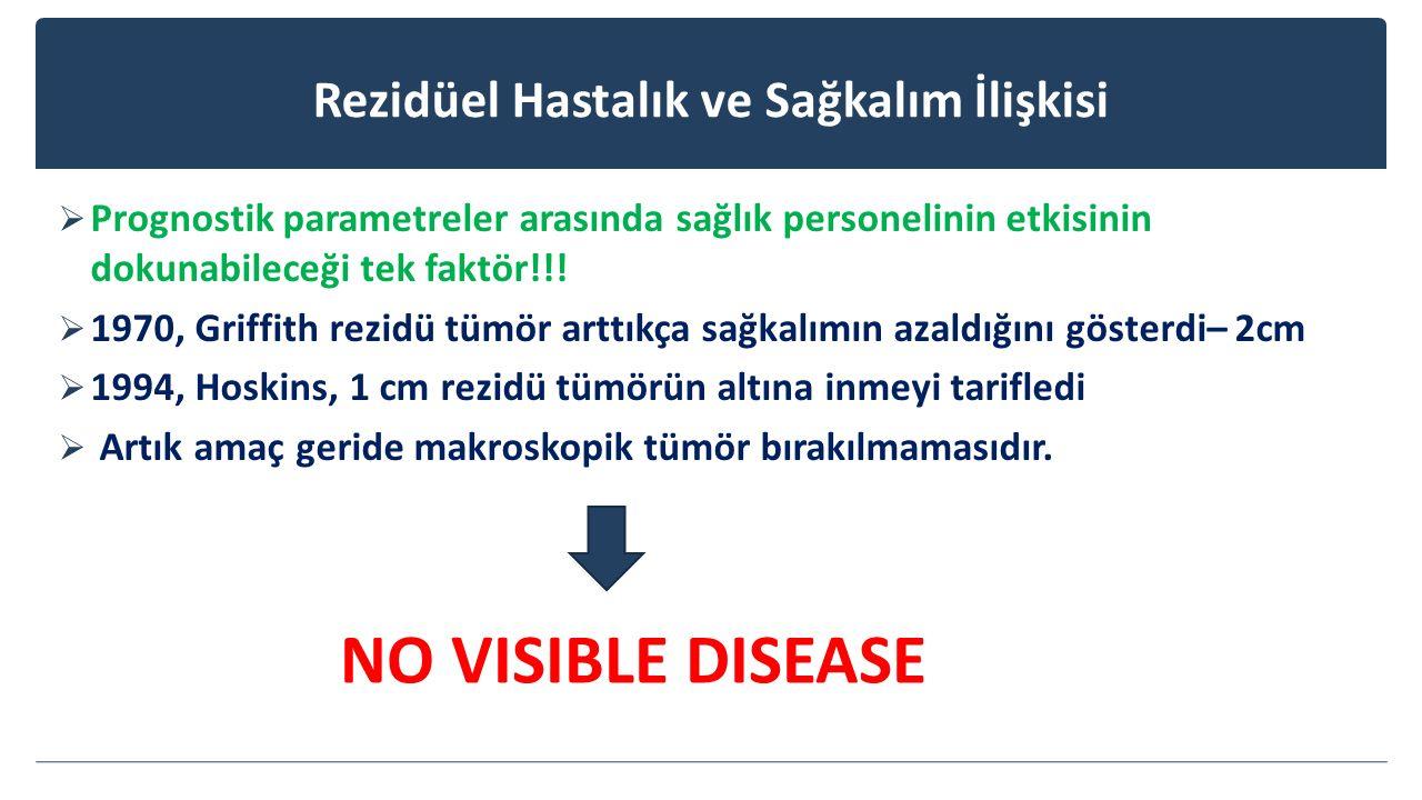 Rezidüel Hastalık ve Sağkalım İlişkisi