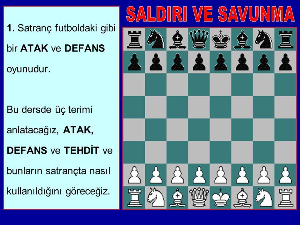 1. Satranç futboldaki gibi bir ATAK ve DEFANS oyunudur