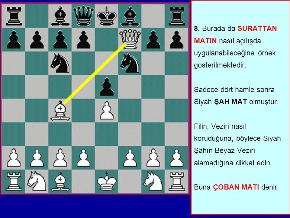 8. Burada da SURATTAN MATIN nasıl açılışda uygulanabileceğine örnek gösterilmektedir.
