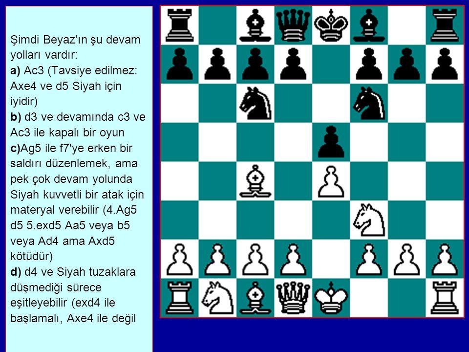 Şimdi Beyaz ın şu devam yolları vardır: a) Ac3 (Tavsiye edilmez: Axe4 ve d5 Siyah için iyidir) b) d3 ve devamında c3 ve Ac3 ile kapalı bir oyun c)Ag5 ile f7 ye erken bir saldırı düzenlemek, ama pek çok devam yolunda Siyah kuvvetli bir atak için materyal verebilir (4.Ag5 d5 5.exd5 Aa5 veya b5 veya Ad4 ama Axd5 kötüdür) d) d4 ve Siyah tuzaklara düşmediği sürece eşitleyebilir (exd4 ile başlamalı, Axe4 ile değil
