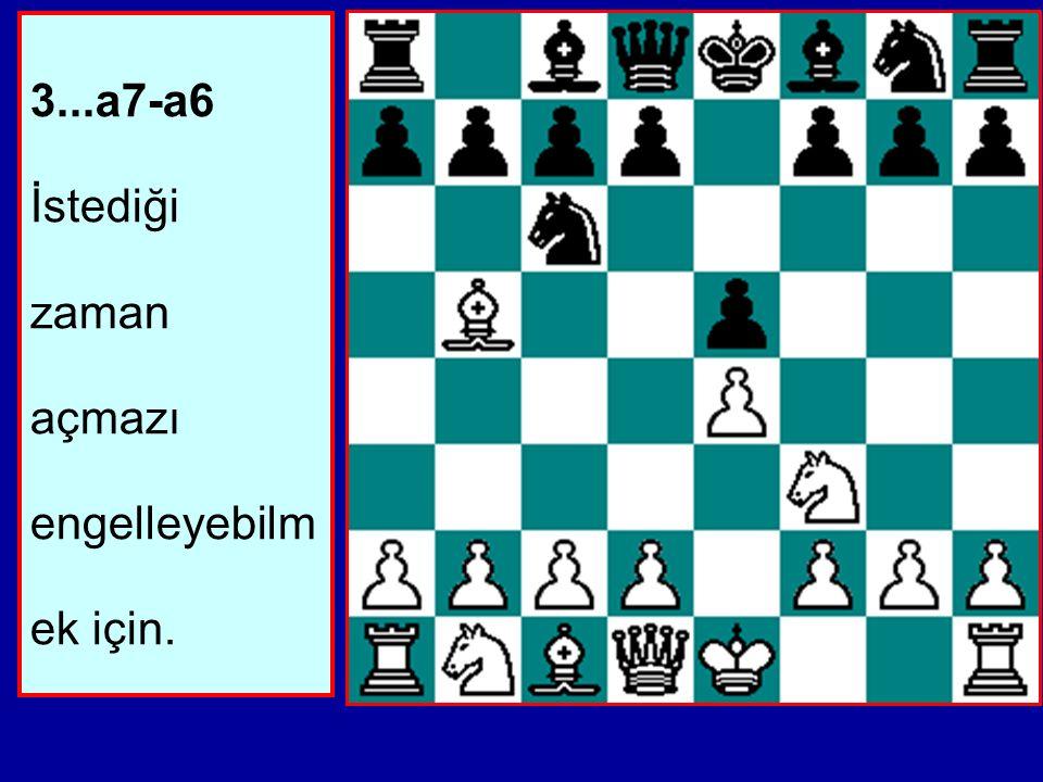 3...a7-a6 İstediği zaman açmazı engelleyebilmek için.