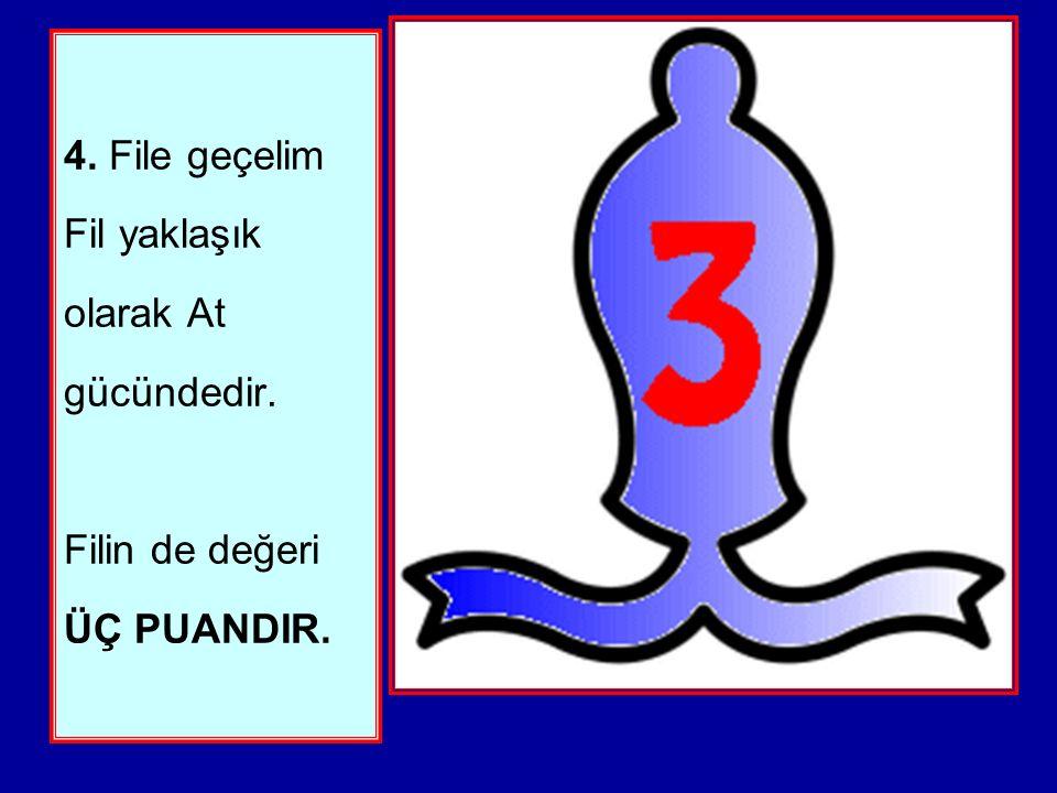 4. File geçelim Fil yaklaşık olarak At gücündedir