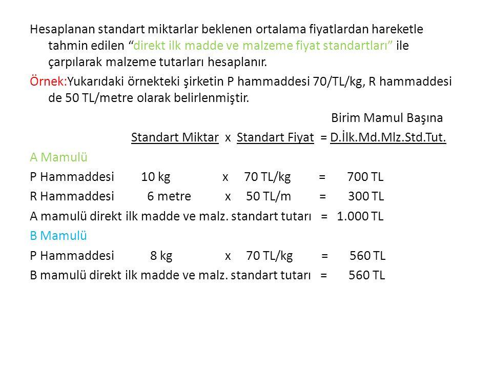 Hesaplanan standart miktarlar beklenen ortalama fiyatlardan hareketle tahmin edilen direkt ilk madde ve malzeme fiyat standartları ile çarpılarak malzeme tutarları hesaplanır.