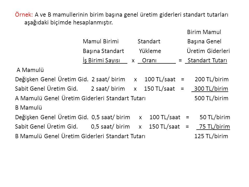 Örnek: A ve B mamullerinin birim başına genel üretim giderleri standart tutarları aşağıdaki biçimde hesaplanmıştır.