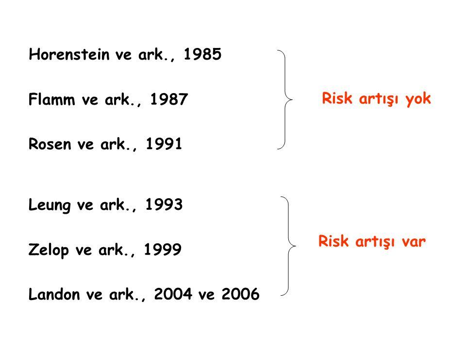 Horenstein ve ark., 1985 Flamm ve ark., 1987. Rosen ve ark., 1991. Risk artışı yok. Leung ve ark., 1993.
