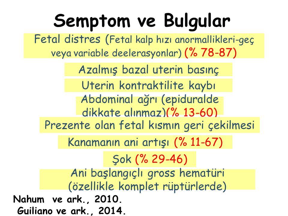 Semptom ve Bulgular Fetal distres (Fetal kalp hızı anormallikleri-geç veya variable deelerasyonlar) (% 78-87)
