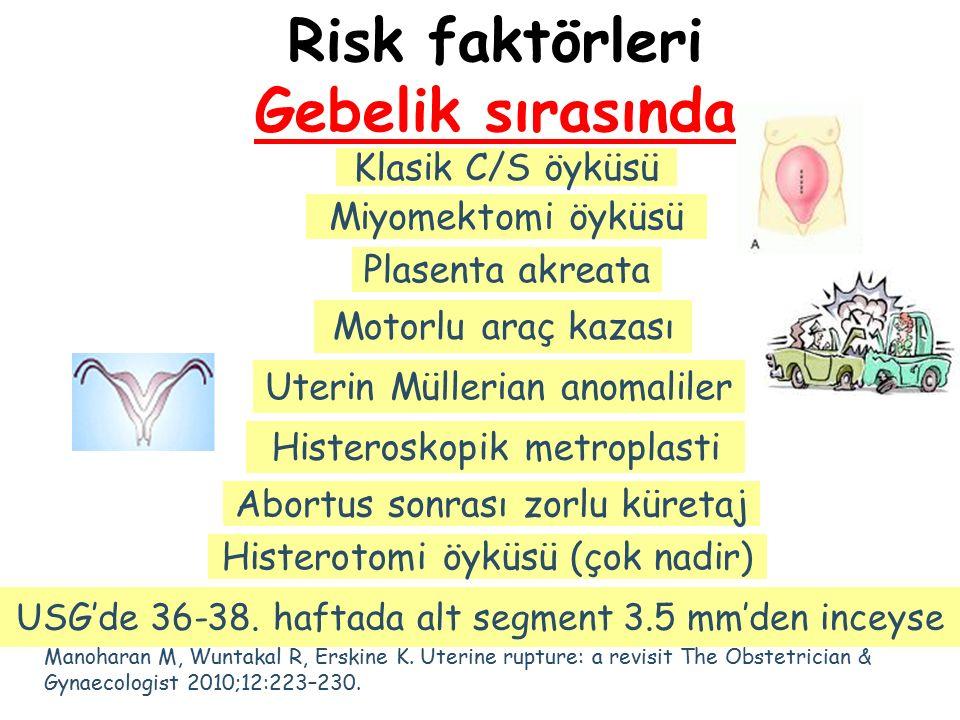 Risk faktörleri Gebelik sırasında