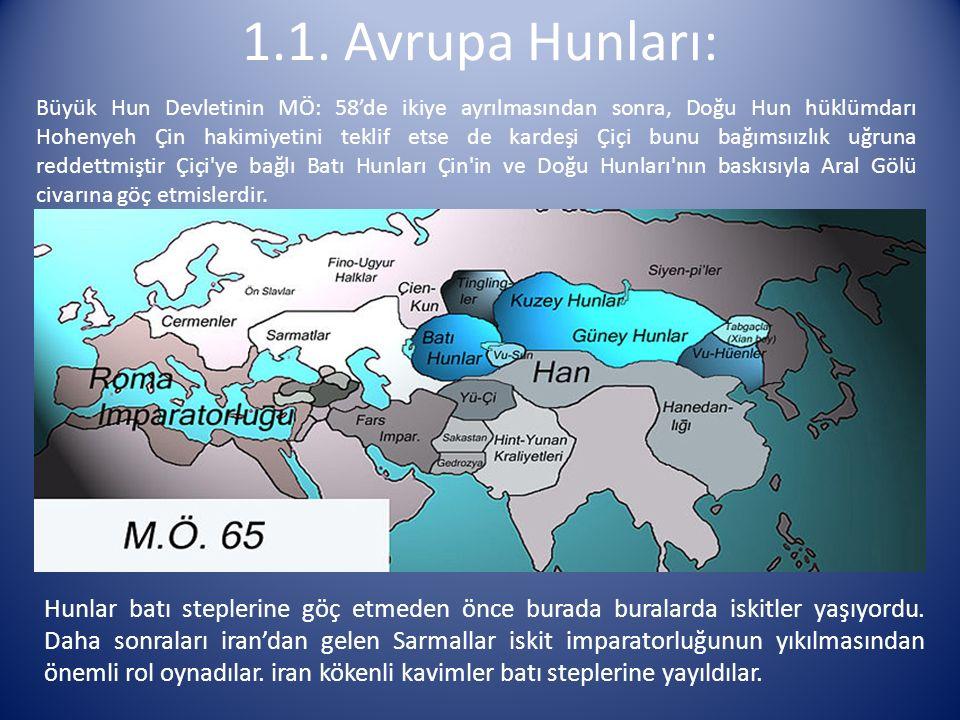 1.1. Avrupa Hunları: