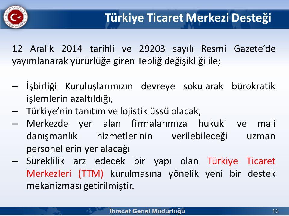 Türkiye Ticaret Merkezi Desteği