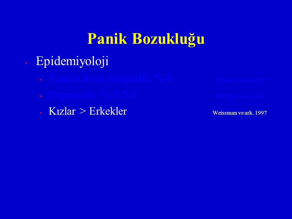 Panik Bozukluğu Epidemiyoloji