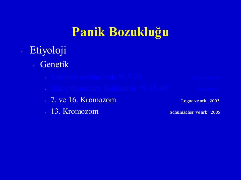 Panik Bozukluğu Etiyoloji Genetik