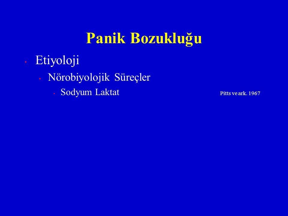 Panik Bozukluğu Etiyoloji Nörobiyolojik Süreçler