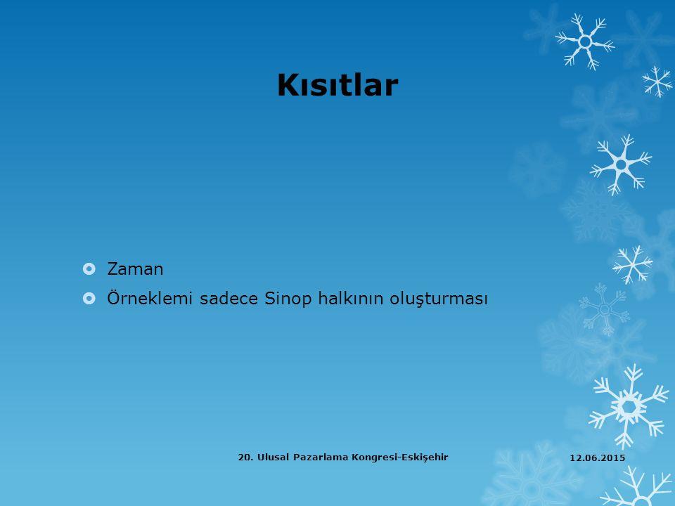 Kısıtlar Zaman Örneklemi sadece Sinop halkının oluşturması