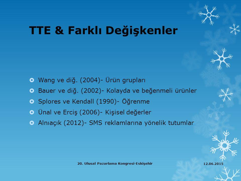 TTE & Farklı Değişkenler