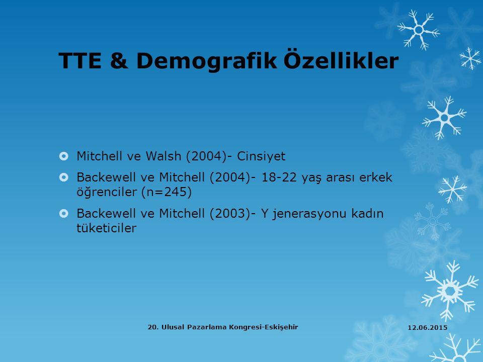 TTE & Demografik Özellikler