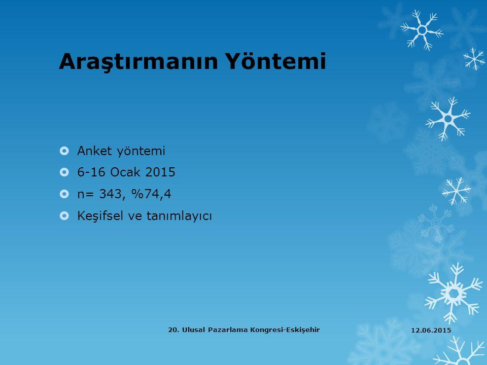 Araştırmanın Yöntemi Anket yöntemi 6-16 Ocak 2015 n= 343, %74,4
