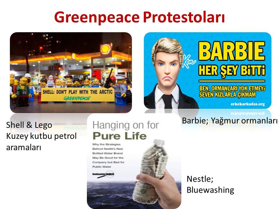 Greenpeace Protestoları