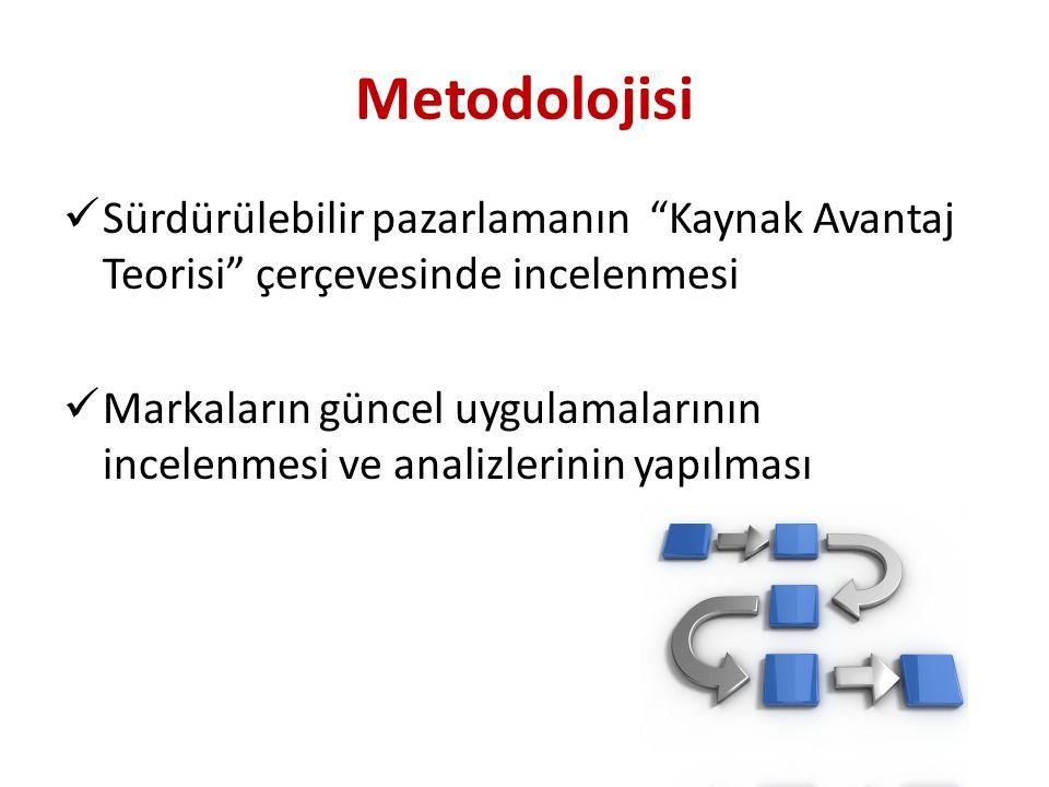Metodolojisi Sürdürülebilir pazarlamanın Kaynak Avantaj Teorisi çerçevesinde incelenmesi.