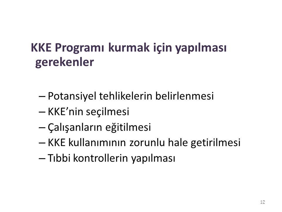 KKE Programı kurmak için yapılması gerekenler