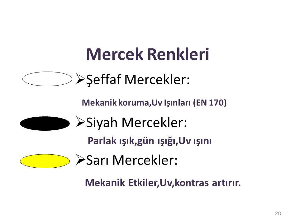 Mercek Renkleri Şeffaf Mercekler: Mekanik koruma,Uv Işınları (EN 170)