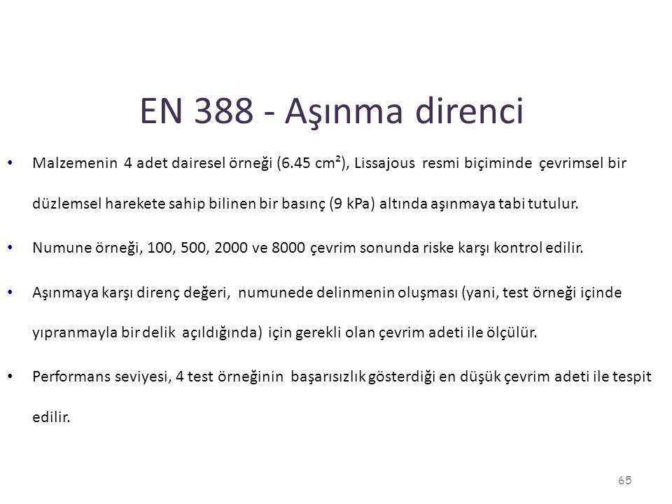 EN 388 - Aşınma direnci